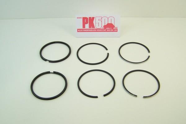Segmentations standard 650cc